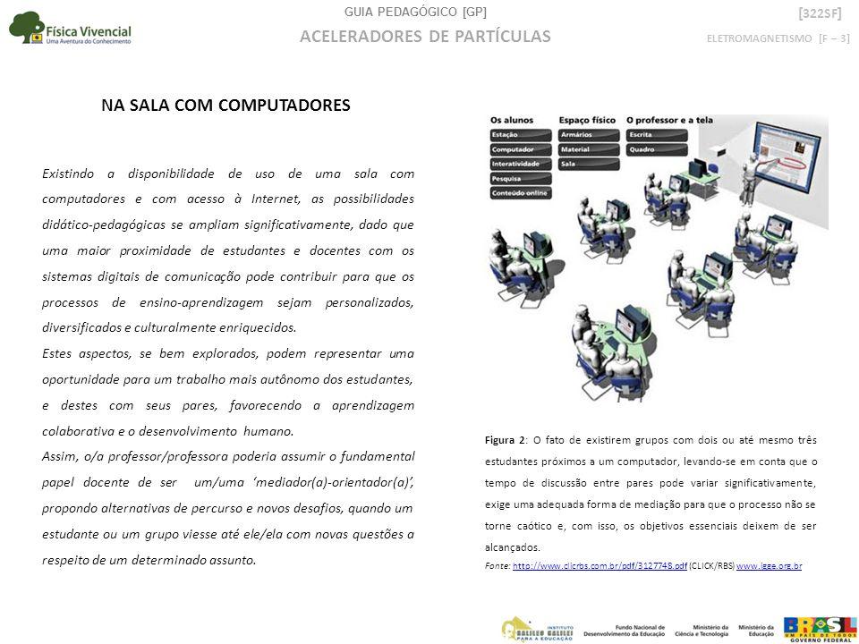 GUIA PEDAGÓGICO [GP] ELETROMAGNETISMO [F – 3] ACELERADORES DE PARTÍCULAS [ 322SF ] Existindo a disponibilidade de uso de uma sala com computadores e c