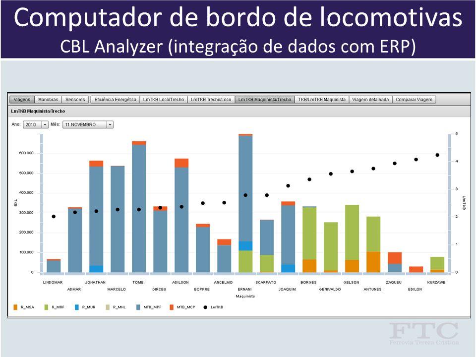 Computador de bordo de locomotivas CBL Analyzer (integração de dados com ERP)