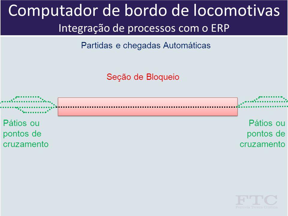 Computador de bordo de locomotivas Integração de processos com o ERP Pátios ou pontos de cruzamento Seção de Bloqueio Partidas e chegadas Automáticas