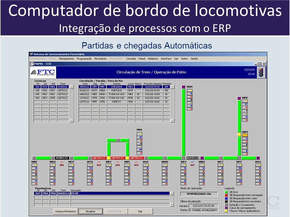 Computador de bordo de locomotivas Integração de processos com o ERP Partidas e chegadas Automáticas