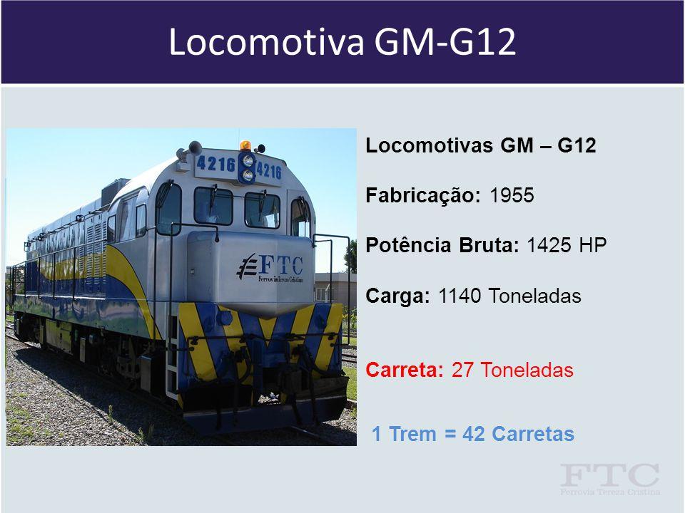 Locomotiva GM-G12 Locomotivas GM – G12 Fabricação: 1955 Potência Bruta: 1425 HP Carga: 1140 Toneladas Carreta: 27 Toneladas 1 Trem = 42 Carretas