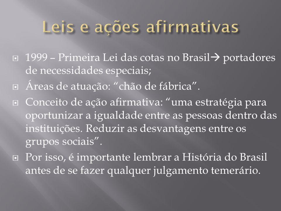 """ 1999 – Primeira Lei das cotas no Brasil  portadores de necessidades especiais;  Áreas de atuação: """"chão de fábrica"""".  Conceito de ação afirmativa"""
