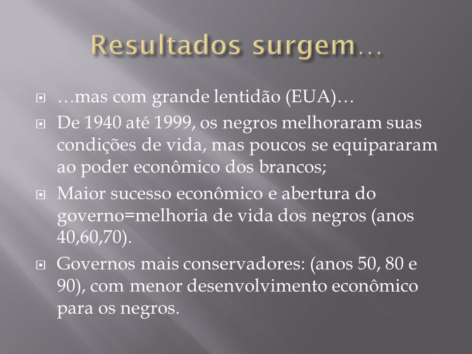  …mas com grande lentidão (EUA)…  De 1940 até 1999, os negros melhoraram suas condições de vida, mas poucos se equipararam ao poder econômico dos br