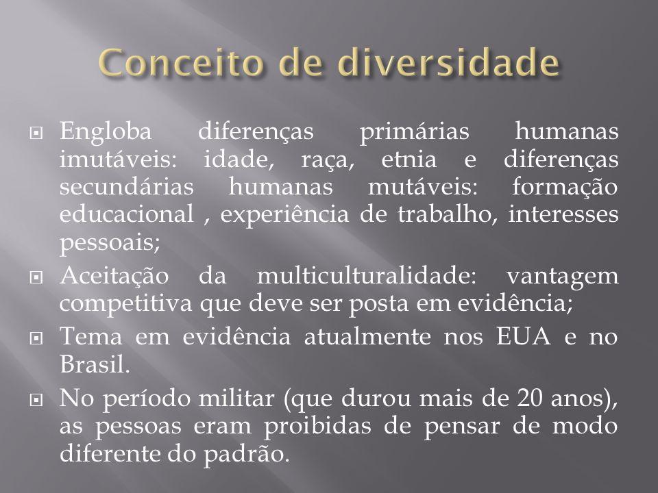  Engloba diferenças primárias humanas imutáveis: idade, raça, etnia e diferenças secundárias humanas mutáveis: formação educacional, experiência de t