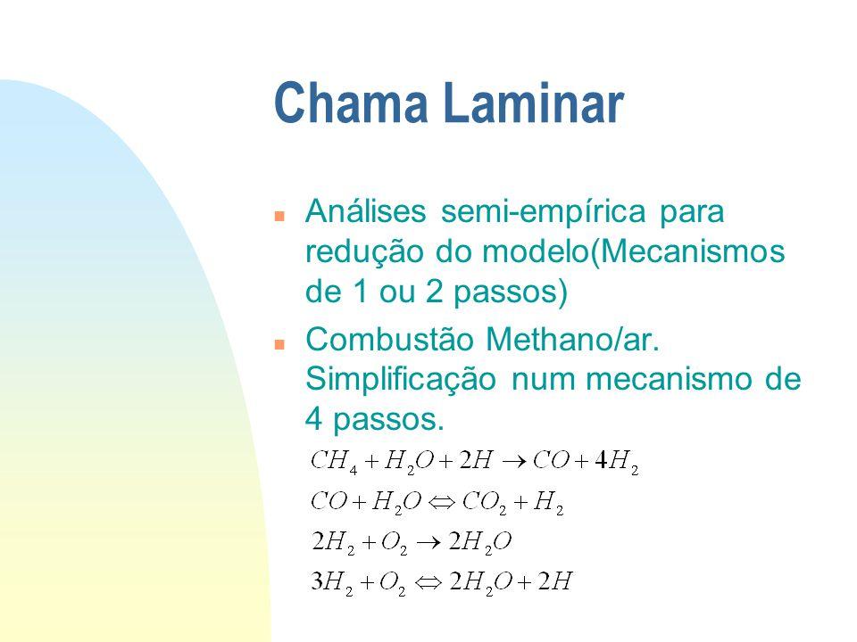 Chama Laminar n Cálculo Unidimensional n Disponibilidade de soluções computacionais n Medidas dos perfis n Técnicas não intrusivas de Resolução espacial (Laser)