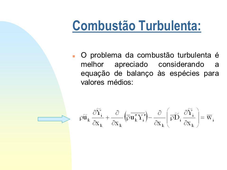 Chama Laminar n Análises semi-empírica para redução do modelo(Mecanismos de 1 ou 2 passos) n Combustão Methano/ar.