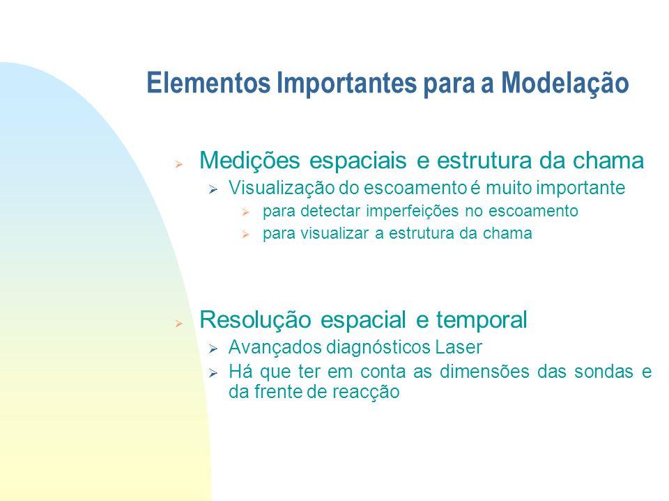 Modelação da Turbulência n O modelo k-  tem sido o mais utilizado.