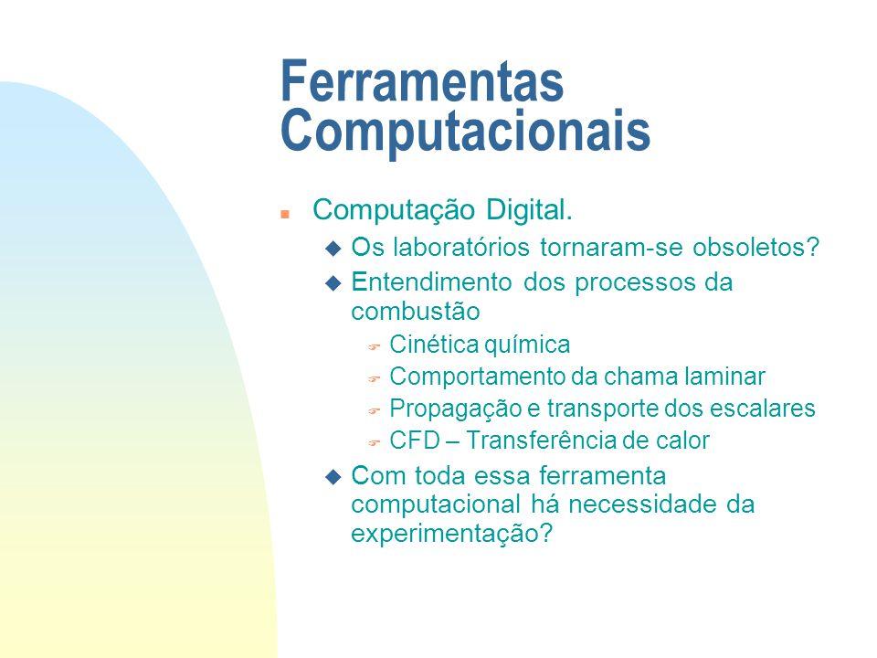 Ferramentas Computacionais n Computação Digital.u Os laboratórios tornaram-se obsoletos.
