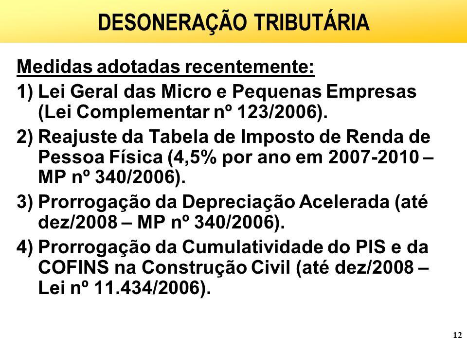 12 DESONERAÇÃO TRIBUTÁRIA Medidas adotadas recentemente: 1)Lei Geral das Micro e Pequenas Empresas (Lei Complementar nº 123/2006).