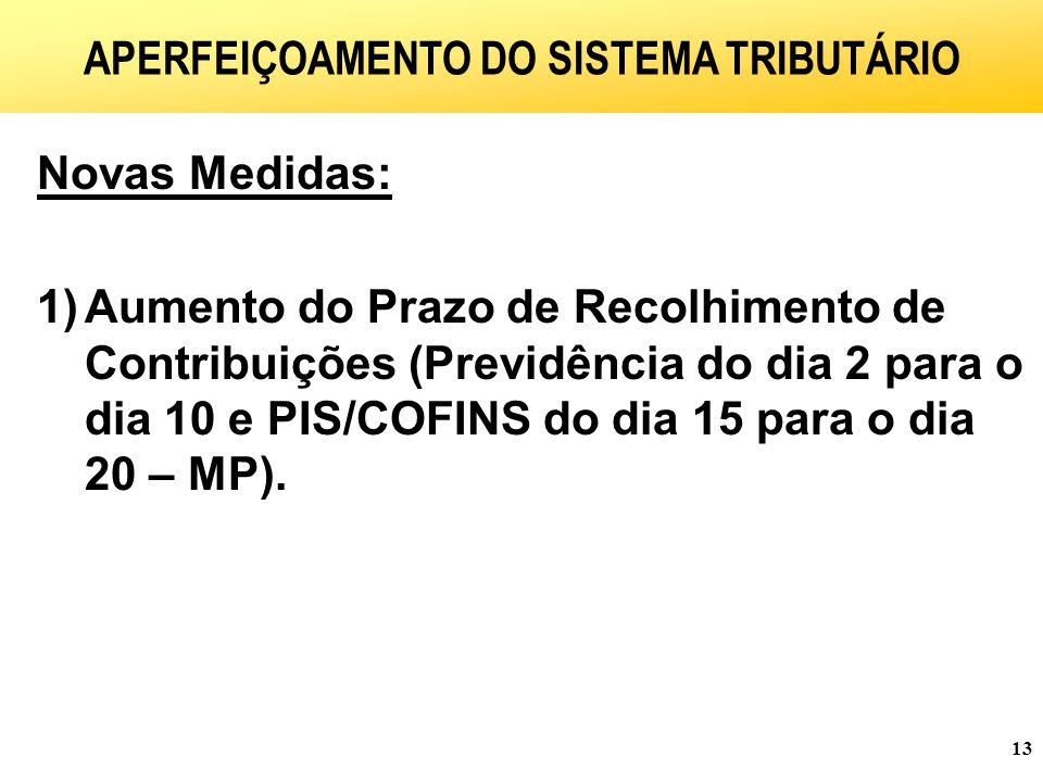 13 Novas Medidas: 1)Aumento do Prazo de Recolhimento de Contribuições (Previdência do dia 2 para o dia 10 e PIS/COFINS do dia 15 para o dia 20 – MP).