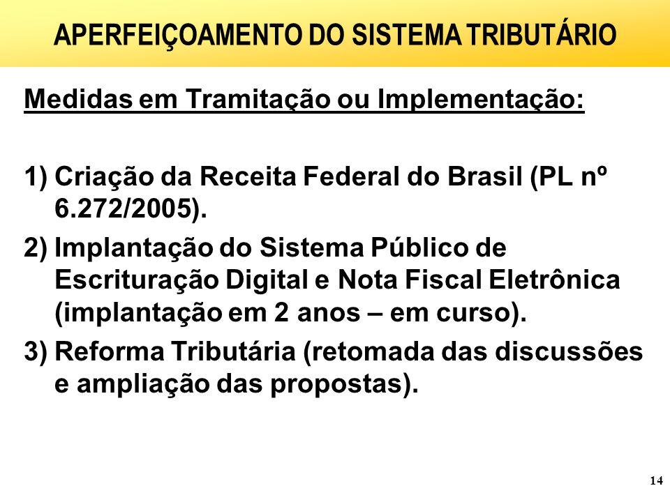 14 Medidas em Tramitação ou Implementação: 1)Criação da Receita Federal do Brasil (PL nº 6.272/2005).