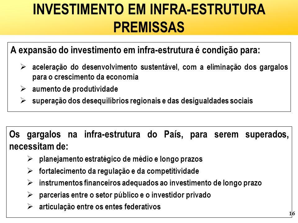 16 INVESTIMENTO EM INFRA-ESTRUTURA PREMISSAS A expansão do investimento em infra-estrutura é condição para:  aceleração do desenvolvimento sustentável, com a eliminação dos gargalos para o crescimento da economia  aumento de produtividade  superação dos desequilíbrios regionais e das desigualdades sociais Os gargalos na infra-estrutura do País, para serem superados, necessitam de:  planejamento estratégico de médio e longo prazos  fortalecimento da regulação e da competitividade  instrumentos financeiros adequados ao investimento de longo prazo  parcerias entre o setor público e o investidor privado  articulação entre os entes federativos