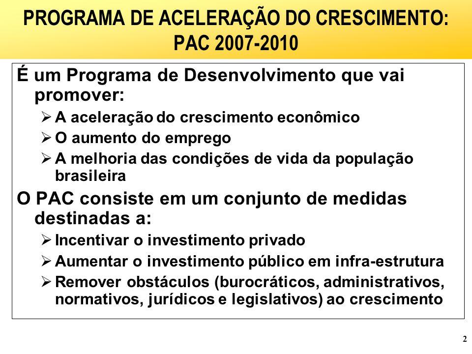 2 PROGRAMA DE ACELERAÇÃO DO CRESCIMENTO: PAC 2007-2010 É um Programa de Desenvolvimento que vai promover:  A aceleração do crescimento econômico  O aumento do emprego  A melhoria das condições de vida da população brasileira O PAC consiste em um conjunto de medidas destinadas a:  Incentivar o investimento privado  Aumentar o investimento público em infra-estrutura  Remover obstáculos (burocráticos, administrativos, normativos, jurídicos e legislativos) ao crescimento
