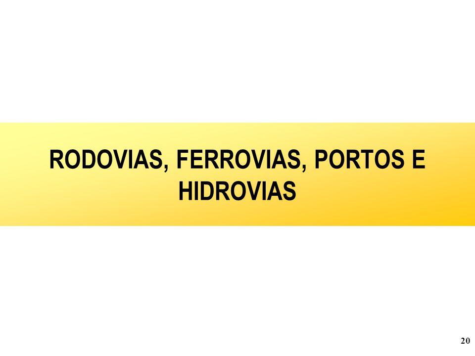 20 RODOVIAS, FERROVIAS, PORTOS E HIDROVIAS