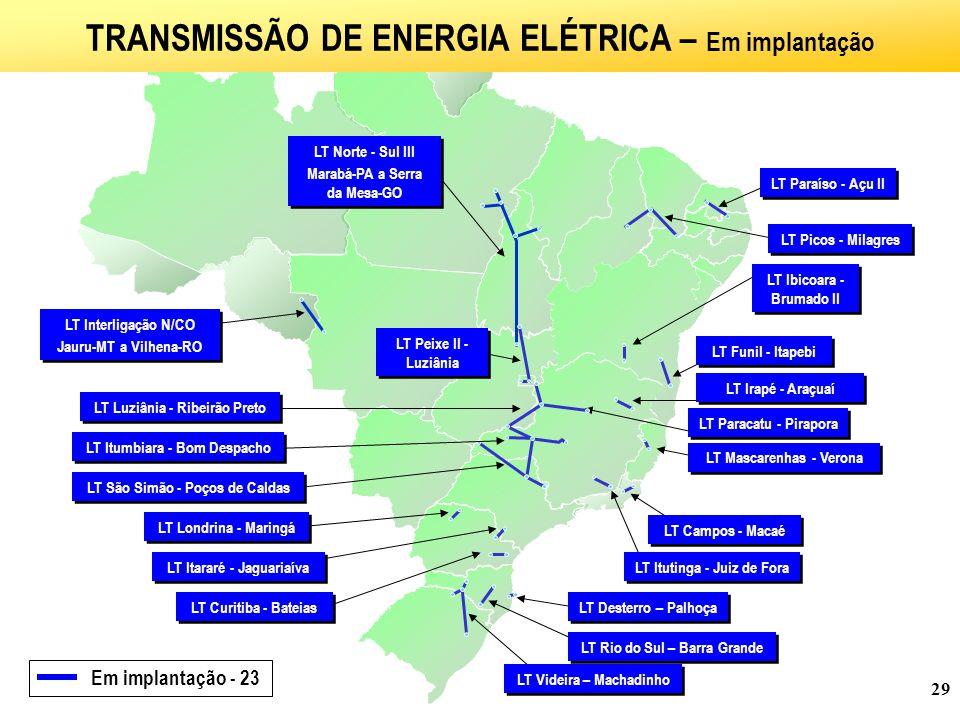 29 LT Norte - Sul III Marabá-PA a Serra da Mesa-GO LT Norte - Sul III Marabá-PA a Serra da Mesa-GO LT Interligação N/CO Jauru-MT a Vilhena-RO LT Interligação N/CO Jauru-MT a Vilhena-RO LT Picos - Milagres LT Paraíso - Açu II LT Ibicoara - Brumado II LT Paracatu - Pirapora LT Luziânia - Ribeirão Preto LT Itumbiara - Bom Despacho LT São Simão - Poços de Caldas LT Funil - Itapebi LT Irapé - Araçuaí LT Mascarenhas - Verona LT Campos - Macaé LT Itutinga - Juiz de Fora LT Desterro – Palhoça LT Londrina - Maringá LT Itararé - Jaguariaíva LT Curitiba - Bateias LT Videira – Machadinho LT Rio do Sul – Barra Grande LT Peixe II - Luziânia Em implantação - 23 TRANSMISSÃO DE ENERGIA ELÉTRICA – Em implantação