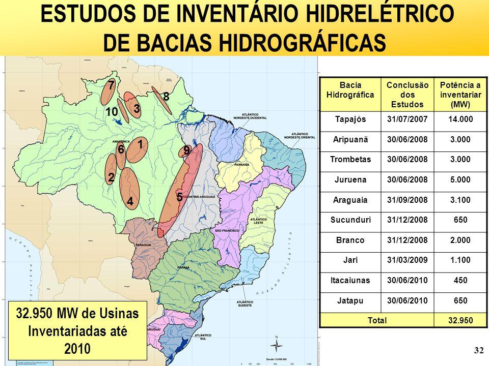 32 1 2 3 6 4 7 8 5 10 9 ESTUDOS DE INVENTÁRIO HIDRELÉTRICO DE BACIAS HIDROGRÁFICAS 32.950 MW de Usinas Inventariadas até 2010 Bacia Hidrográfica Conclusão dos Estudos Potência a inventariar (MW) Tapajós31/07/200714.000 Aripuanã30/06/20083.000 Trombetas30/06/20083.000 Juruena30/06/20085.000 Araguaia31/09/20083.100 Sucunduri31/12/2008650 Branco31/12/20082.000 Jari31/03/20091.100 Itacaiunas30/06/2010450 Jatapu30/06/2010650 Total32.950