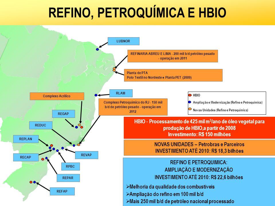 36 NE REFINO E PETROQUIMICA: AMPLIAÇÃO E MODERNIZAÇÃO INVESTIMENTO ATÉ 2010: R$ 22,6 bilhões  Melhoria da qualidade dos combustíveis  Ampliação do refino em 100 mil b/d  Mais 250 mil b/d de petróleo nacional processado REFINO, PETROQUÍMICA E HBIO RECAP RLAM LUBNOR Complexo Petroquímico do RJ - 150 mil b/d de petróleo pesado - operação em 2012 REDUC REPLAN REFAP REPAR REFINARIA ABREU E LIMA - 200 mil b/d petróleo pesado - operação em 2011 Planta de PTA Polo Textil no Nordeste = Planta PET (2009) REGAP RPBC REVAP NOVAS UNIDADES – Petrobras e Parceiros INVESTIMENTO ATÉ 2010: R$ 18,3 bilhões Complexo Acrílico HBIO - Processamento de 425 mil m 3 /ano de óleo vegetal para produção de HBIO,a partir de 2008 Investimento: R$ 150 milhões HBIO Ampliação e Modernização (Refino e Petroquímica) Novas Unidades (Refino e Petroquímica)