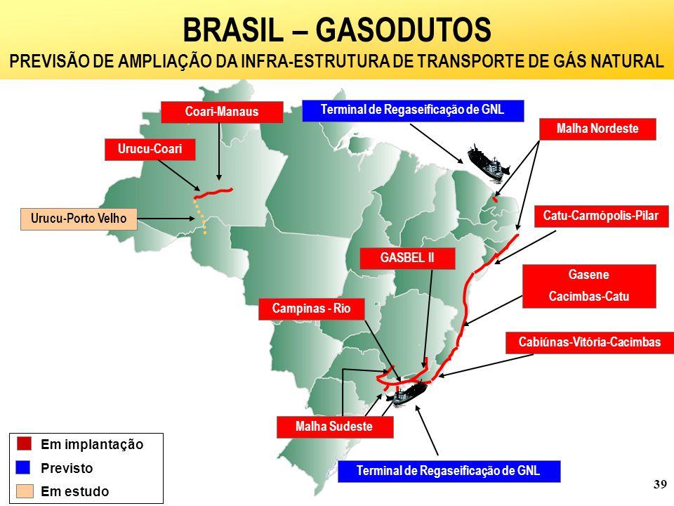 39 Coari-Manaus Urucu-Coari Urucu-Porto Velho Malha Nordeste BRASIL – GASODUTOS PREVISÃO DE AMPLIAÇÃO DA INFRA-ESTRUTURA DE TRANSPORTE DE GÁS NATURAL Catu-Carmópolis-Pilar Cabiúnas-Vitória-Cacimbas Campinas - Rio Malha Sudeste Terminal de Regaseificação de GNL Gasene Cacimbas-Catu Em implantação Previsto Em estudo Terminal de Regaseificação de GNL GASBEL II