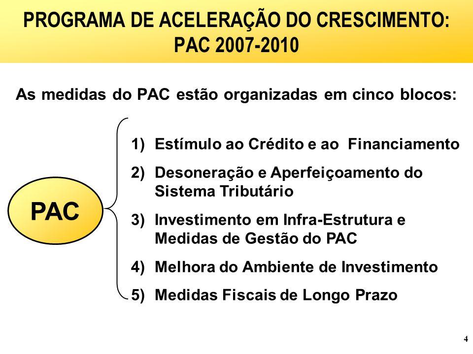 4 As medidas do PAC estão organizadas em cinco blocos: PAC 1)Estímulo ao Crédito e ao Financiamento 2)Desoneração e Aperfeiçoamento do Sistema Tributário 3)Investimento em Infra-Estrutura e Medidas de Gestão do PAC 4)Melhora do Ambiente de Investimento 5)Medidas Fiscais de Longo Prazo PROGRAMA DE ACELERAÇÃO DO CRESCIMENTO: PAC 2007-2010
