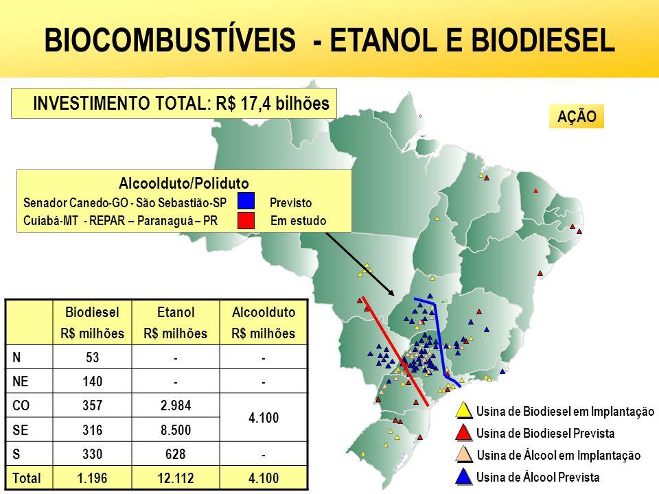 41 BIOCOMBUSTÍVEIS - ETANOL E BIODIESEL Usina de Biodiesel Prevista Usina de Biodiesel em Implantação Usina de Álcool Prevista Usina de Álcool em Implantação Biodiesel R$ milhões Etanol R$ milhões Alcoolduto R$ milhões N53-- NE140-- CO3572.984 4.100 SE3168.500 S330628- Total1.19612.1124.100 INVESTIMENTO TOTAL: R$ 17,4 bilhões Alcoolduto/Poliduto Senador Canedo-GO - São Sebastião-SP Previsto Cuiabá-MT - REPAR – Paranaguá – PR Em estudo AÇÃO