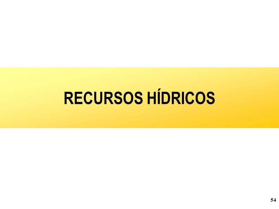 54 RECURSOS HÍDRICOS