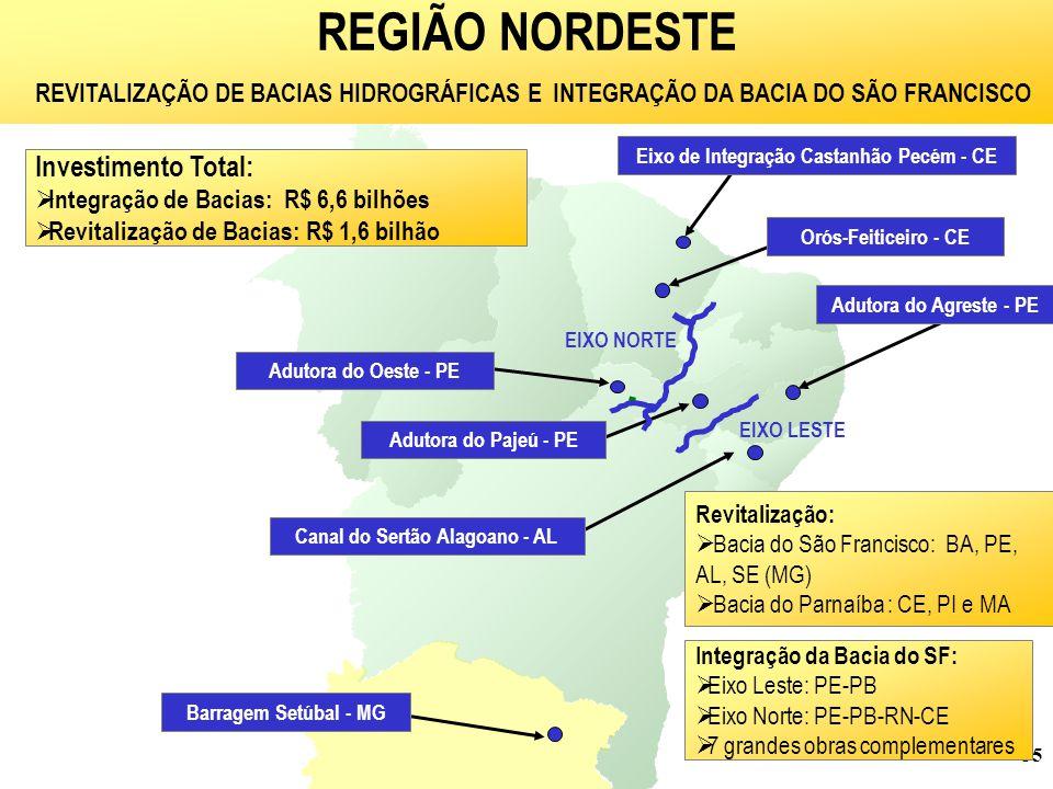 55 Barragem Setúbal - MG Canal do Sertão Alagoano - AL Adutora do Oeste - PE Orós-Feiticeiro - CE EIXO NORTE EIXO LESTE Investimento Total:  Integração de Bacias: R$ 6,6 bilhões  Revitalização de Bacias: R$ 1,6 bilhão Integração da Bacia do SF:  Eixo Leste: PE-PB Eixo Leste: PE-PB  Eixo Norte: PE-PB-RN-CE Eixo Norte: PE-PB-RN-CE  7 grandes obras complementares 7 grandes obras complementares REGIÃO NORDESTE REVITALIZAÇÃO DE BACIAS HIDROGRÁFICAS E INTEGRAÇÃO DA BACIA DO SÃO FRANCISCO Eixo de Integração Castanhão Pecém - CE Adutora do Agreste - PE Adutora do Pajeú - PE Revitalização:  Bacia do São Francisco: BA, PE, AL, SE (MG)  Bacia do Parnaíba : CE, PI e MA