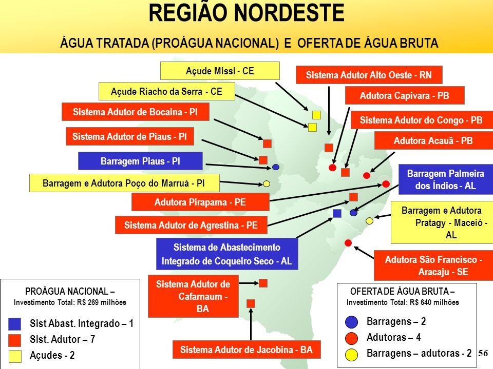 56 Adutora Pirapama - PE Adutora São Francisco - Aracaju - SE Barragem Palmeira dos Índios - AL Barragem e Adutora Poço do Marruá - PI Adutora Capivara - PB Adutora Acauã - PB REGIÃO NORDESTE ÁGUA TRATADA (PROÁGUA NACIONAL) E OFERTA DE ÁGUA BRUTA Barragem e Adutora Pratagy - Maceió - AL Barragem Piaus - PI Barragens – 2 Adutoras – 4 Barragens – adutoras - 2 Sistema Adutor de Bocaina - PI Sistema Adutor de Piaus - PI Açude Missi - CE Açude Riacho da Serra - CE Sistema Adutor Alto Oeste - RN Sistema de Abastecimento Integrado de Coqueiro Seco - AL Sistema Adutor de Cafarnaum - BA Sistema Adutor de Jacobina - BA Sistema Adutor do Congo - PB Sistema Adutor de Agrestina - PE Sist Abast.