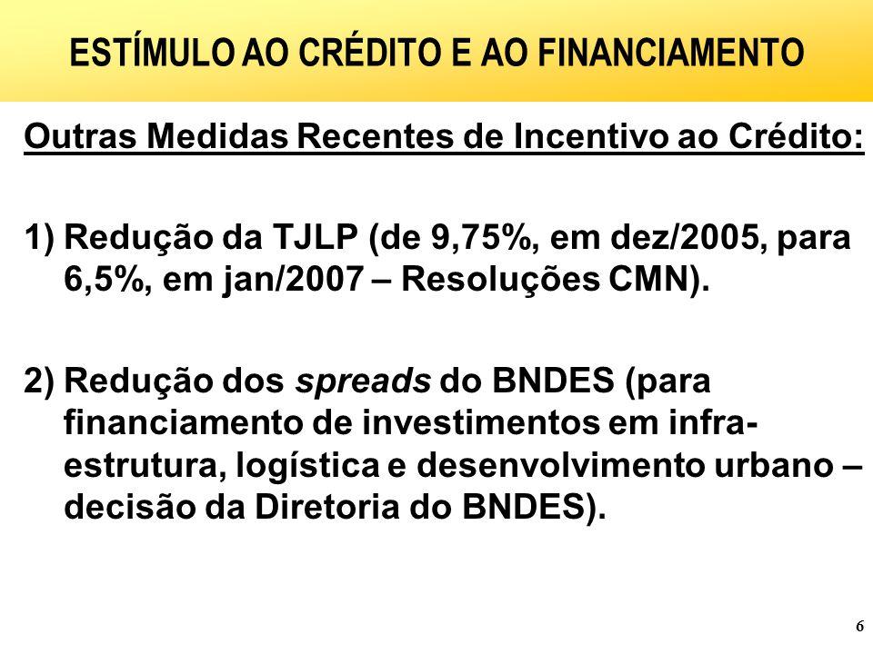 6 ESTÍMULO AO CRÉDITO E AO FINANCIAMENTO Outras Medidas Recentes de Incentivo ao Crédito: 1)Redução da TJLP (de 9,75%, em dez/2005, para 6,5%, em jan/2007 – Resoluções CMN).