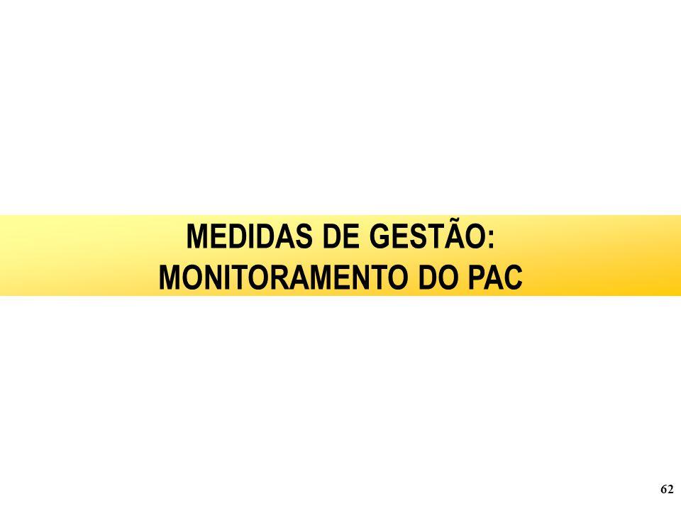 62 MEDIDAS DE GESTÃO: MONITORAMENTO DO PAC