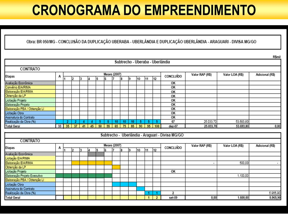 69 CRONOGRAMA DO EMPREENDIMENTO