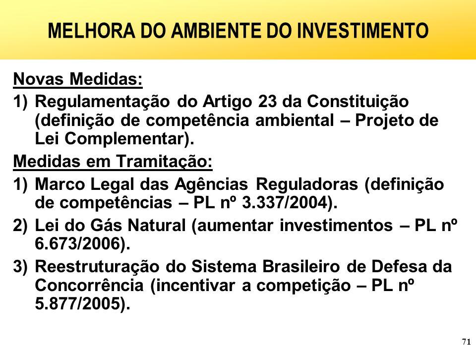 71 MELHORA DO AMBIENTE DO INVESTIMENTO Novas Medidas: 1)Regulamentação do Artigo 23 da Constituição (definição de competência ambiental – Projeto de Lei Complementar).