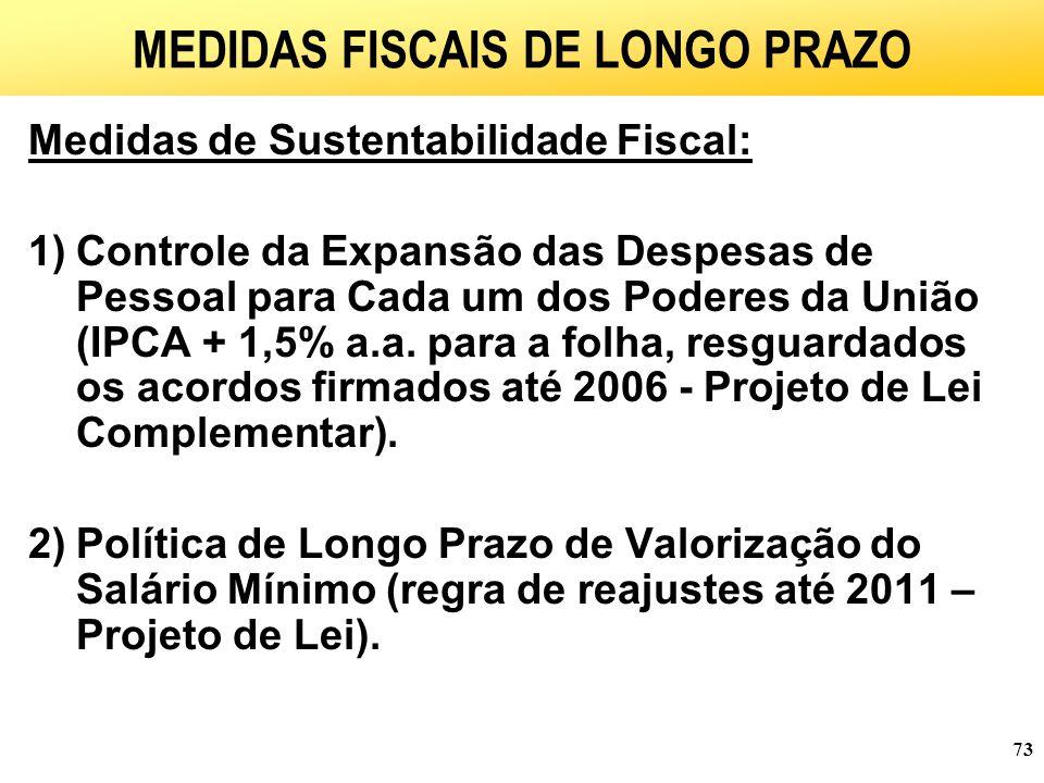 73 MEDIDAS FISCAIS DE LONGO PRAZO Medidas de Sustentabilidade Fiscal: 1)Controle da Expansão das Despesas de Pessoal para Cada um dos Poderes da União (IPCA + 1,5% a.a.