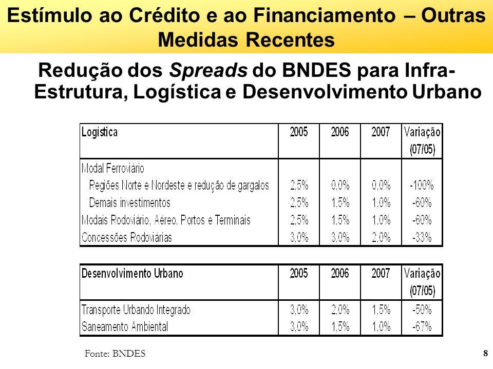8 Redução dos Spreads do BNDES para Infra- Estrutura, Logística e Desenvolvimento Urbano Estímulo ao Crédito e ao Financiamento – Outras Medidas Recentes Fonte: BNDES