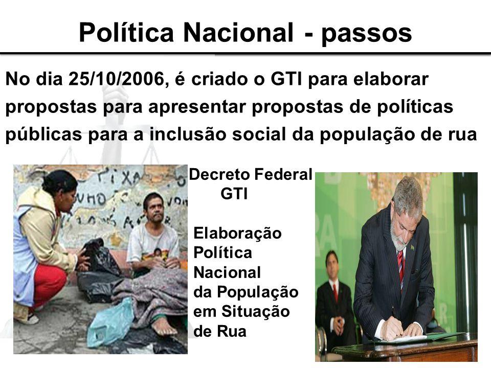 No dia 25/10/2006, é criado o GTI para elaborar propostas para apresentar propostas de políticas públicas para a inclusão social da população de rua P