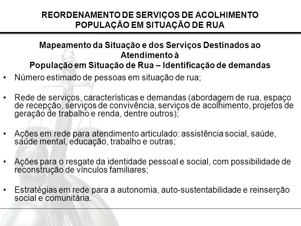 REORDENAMENTO DE SERVIÇOS DE ACOLHIMENTO POPULAÇÃO EM SITUAÇÃO DE RUA Mapeamento da Situação e dos Serviços Destinados ao Atendimento à População em S