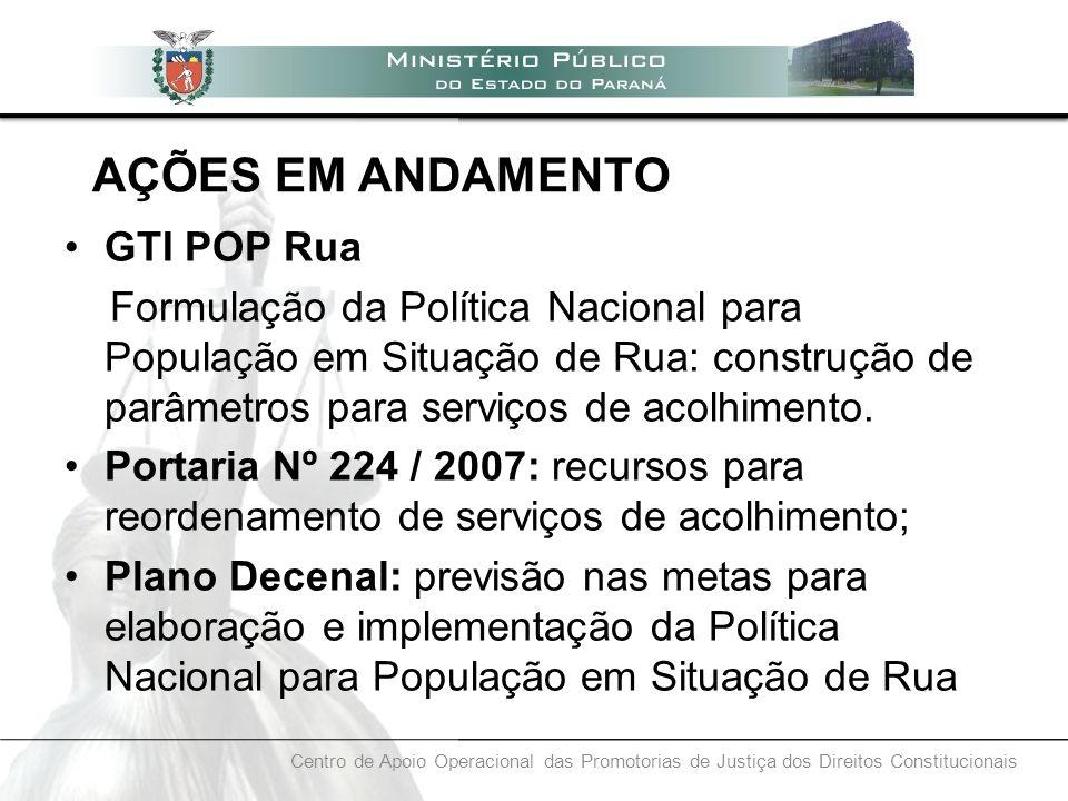 AÇÕES EM ANDAMENTO GTI POP Rua Formulação da Política Nacional para População em Situação de Rua: construção de parâmetros para serviços de acolhiment