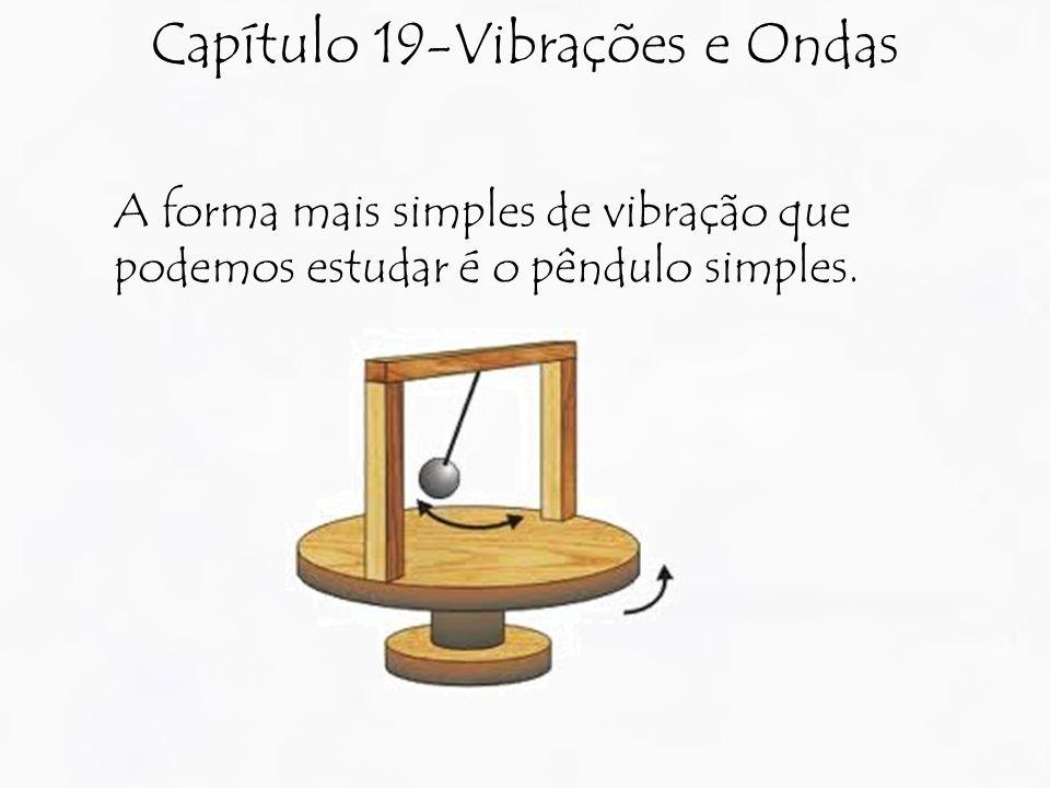 Capítulo 19-Vibrações e Ondas A forma mais simples de vibração que podemos estudar é o pêndulo simples.