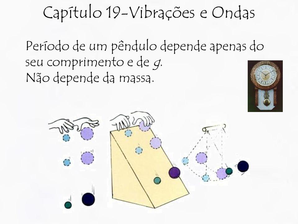 Capítulo 19-Vibrações e Ondas Período de um pêndulo depende apenas do seu comprimento e de g. Não depende da massa.