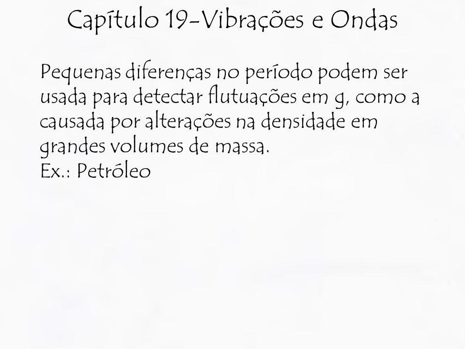 Capítulo 19-Vibrações e Ondas Pequenas diferenças no período podem ser usada para detectar flutuações em g, como a causada por alterações na densidade