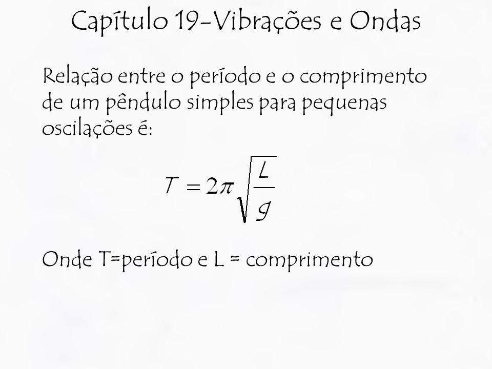 Capítulo 19-Vibrações e Ondas Relação entre o período e o comprimento de um pêndulo simples para pequenas oscilações é: Onde T=período e L = comprimento
