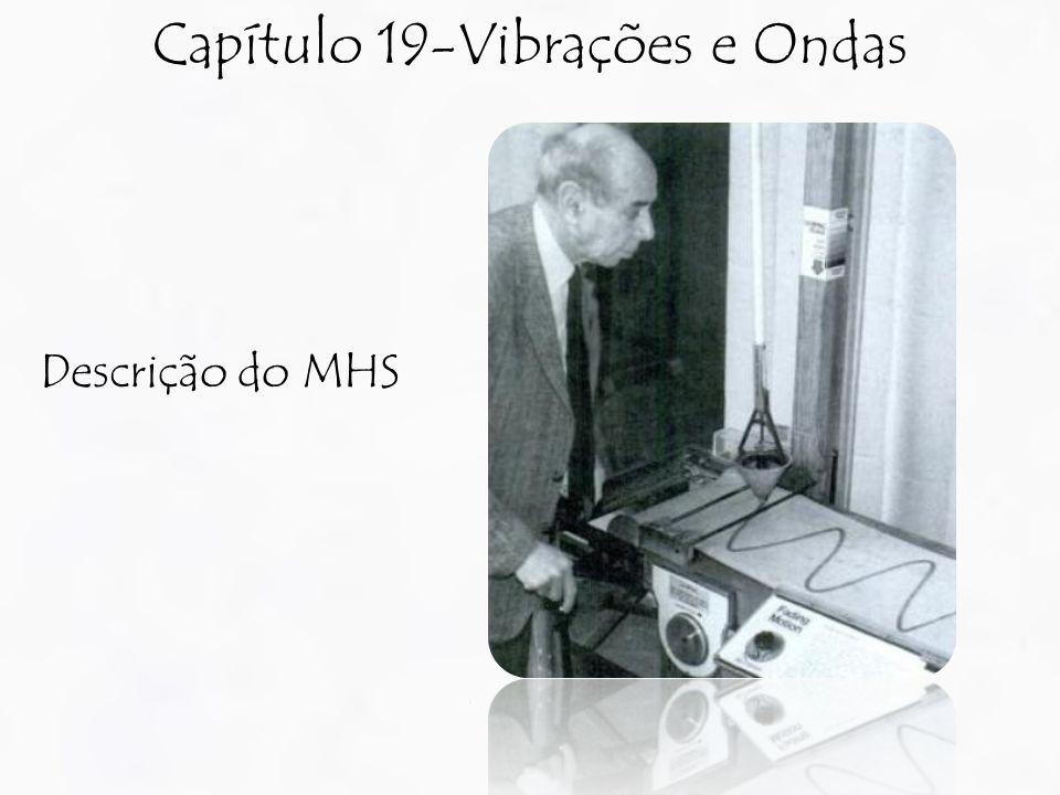 Capítulo 19-Vibrações e Ondas Descrição do MHS