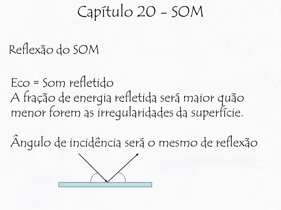 Capítulo 20 - SOM Reflexão do SOM Eco = Som refletido A fração de energia refletida será maior quão menor forem as irregularidades da superfície.