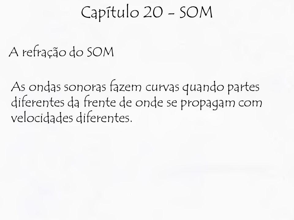 Capítulo 20 - SOM A refração do SOM As ondas sonoras fazem curvas quando partes diferentes da frente de onde se propagam com velocidades diferentes.