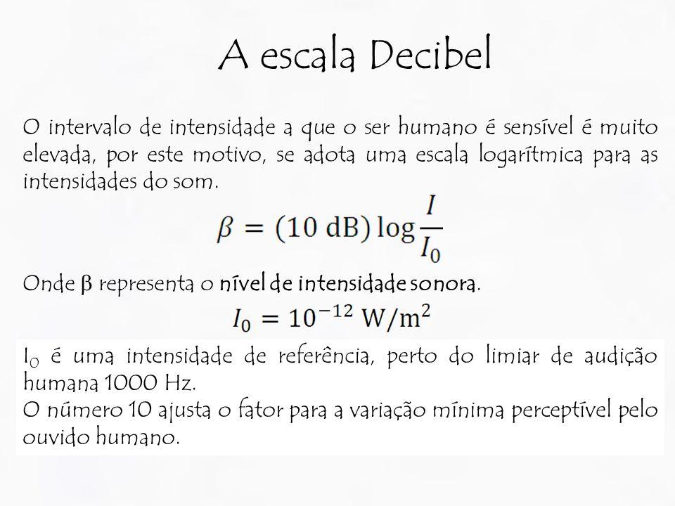 O intervalo de intensidade a que o ser humano é sensível é muito elevada, por este motivo, se adota uma escala logarítmica para as intensidades do som.