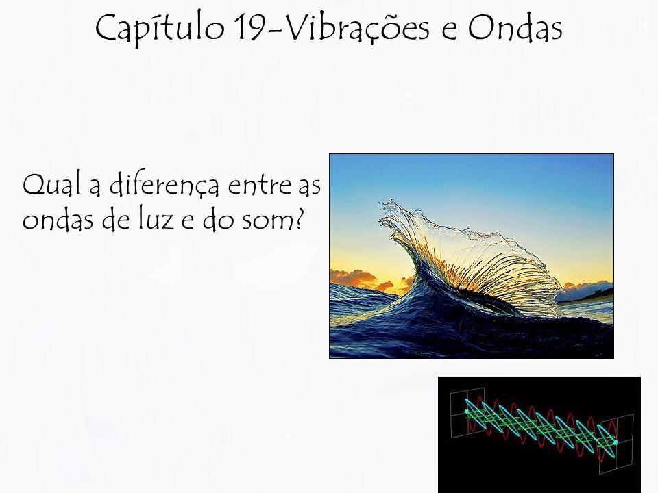 Capítulo 19-Vibrações e Ondas Qual a freqüência de vibração por segundo e período de uma onda da radio 106.1 MHz?