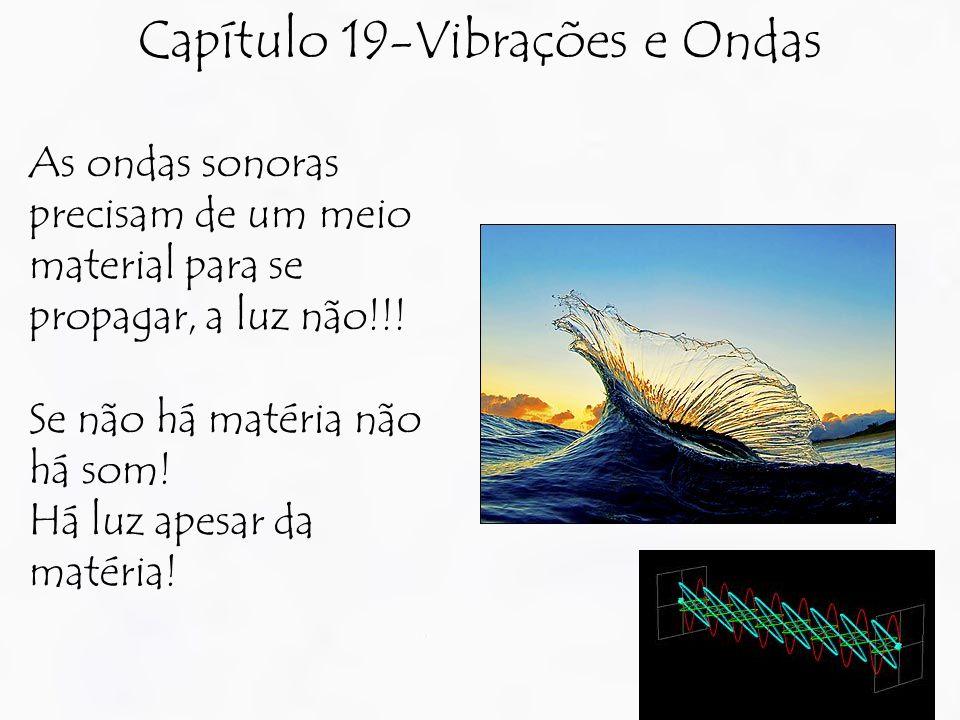 Capítulo 19-Vibrações e Ondas As ondas sonoras precisam de um meio material para se propagar, a luz não!!! Se não há matéria não há som! Há luz apesar