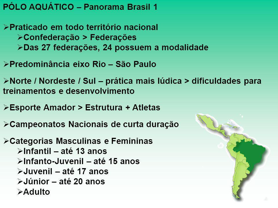 PÓLO AQUÁTICO – Panorama Brasil 1  Praticado em todo território nacional  Confederação > Federações  Das 27 federações, 24 possuem a modalidade  P
