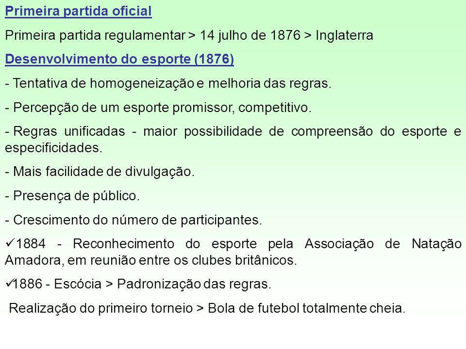 Primeira partida oficial Primeira partida regulamentar > 14 julho de 1876 > Inglaterra Desenvolvimento do esporte (1876) - Tentativa de homogeneização