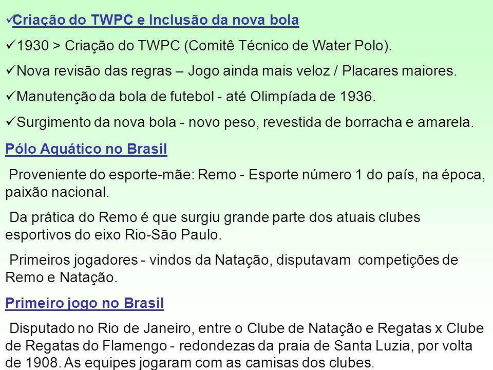 Criação do TWPC e Inclusão da nova bola 1930 > Criação do TWPC (Comitê Técnico de Water Polo). Nova revisão das regras – Jogo ainda mais veloz / Placa