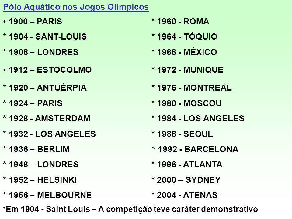 Pólo Aquático nos Jogos Olímpicos 1900 – PARIS * 1960 - ROMA * 1904 - SANT-LOUIS * 1964 - TÓQUIO * 1908 – LONDRES * 1968 - MÉXICO 1912 – ESTOCOLMO * 1